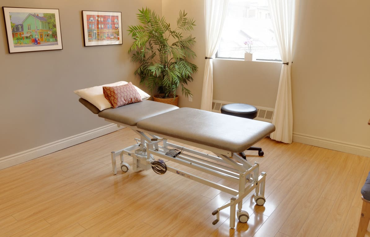 Physiotherapy Amp Rehabilitation Toronto Physiotherapy