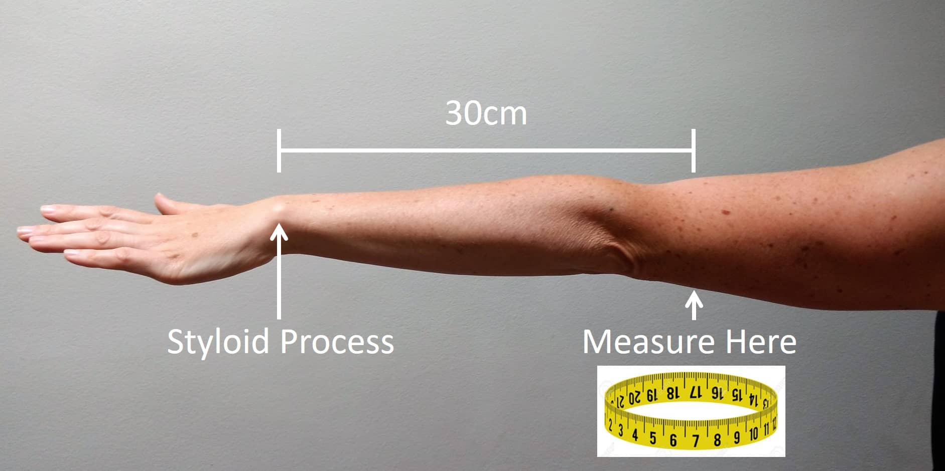 How to measure your arm to self-diagnose lymphedema using Test #4